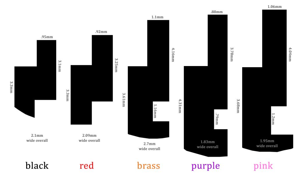 keyways with measurements